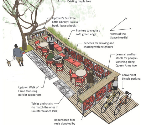 The new parklet in Uptown will feature seating, bike parking and a Little Free Library. Contributors who donate a certain amount to its construction will have their names featured in the stars. Photo courtesy of VIA Architecture